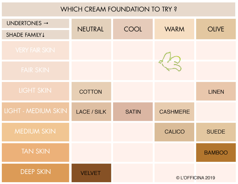Lily Lolo Cream foundation natural beauty mineral cosmetics find your perfect shade